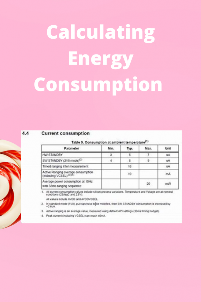 Calculating Energy Consumption (Tips and Information)