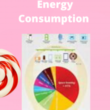 Calculating Energy Consumption