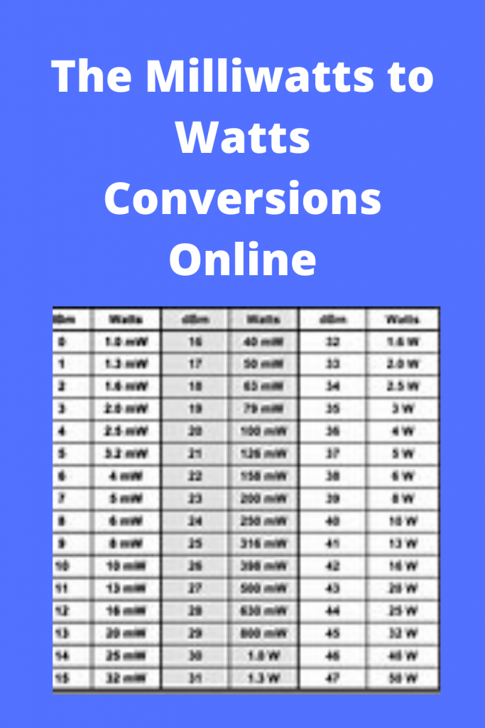 The Milliwatts to Watts Conversions Online
